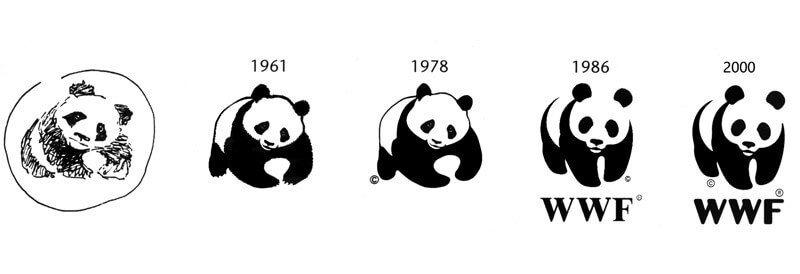Évolution de logo depuis 1961
